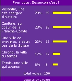medium_vote.jpg